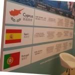 Los chinos y los chipriotas